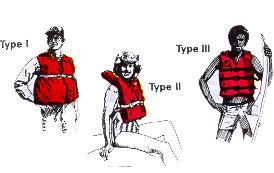 Three examples of the different types personal flotation devices.