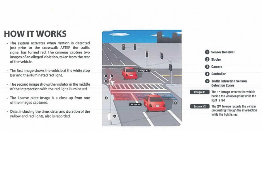 How Red Light Cameras Work Mpdc